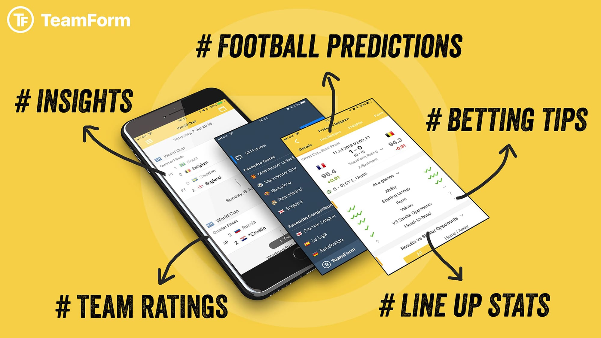 Introduction of TeamForm Official Rating App