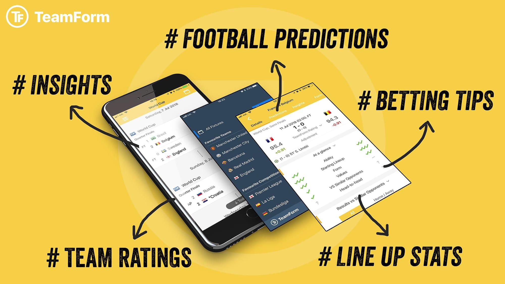 TeamForm Official Mobile App - The Ulitmate Football Ratings